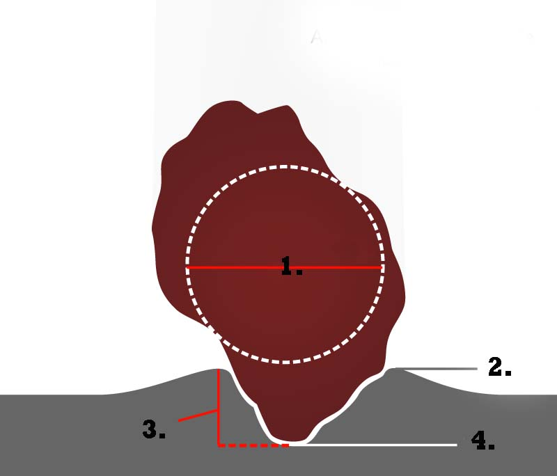 Garnet particle impact diagram on steel surface