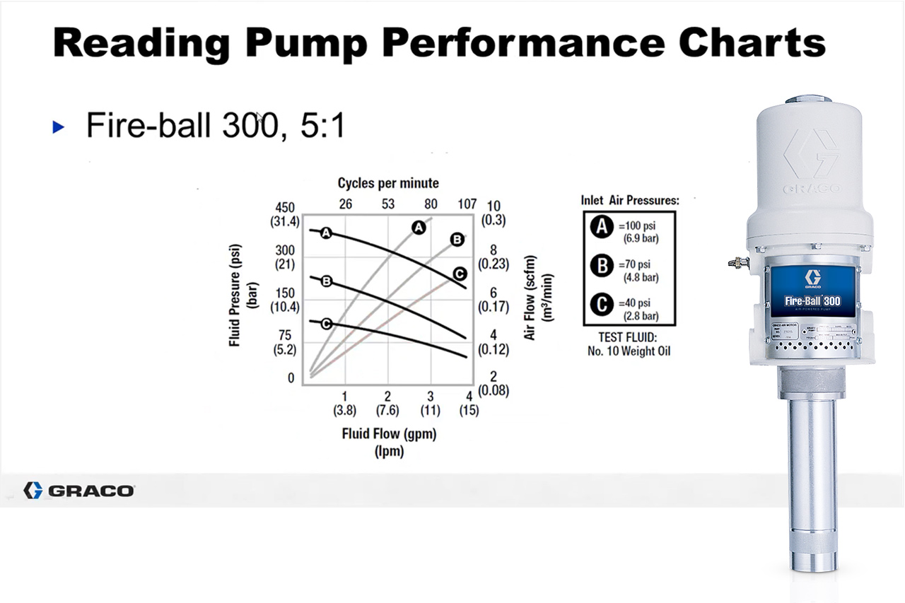 how-to-read-pump-performance-charts-webinar-tn.jpg
