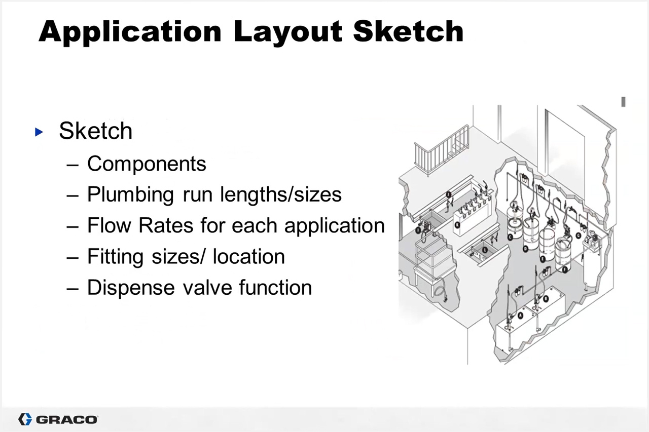 lubrication-equipment-system-design-webinar-tn.jpg
