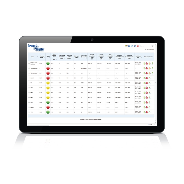 insite-tablet-dashboard