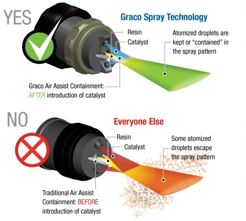 RS SPRAY TECHNOLOGY illustration