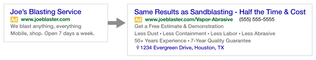 A fully extended Google Adwords Ad