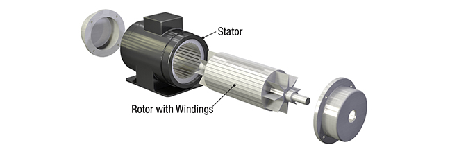 AC Motor Components